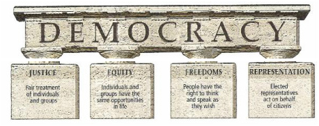 democracy-slide